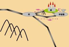 アウターリッジ地図01